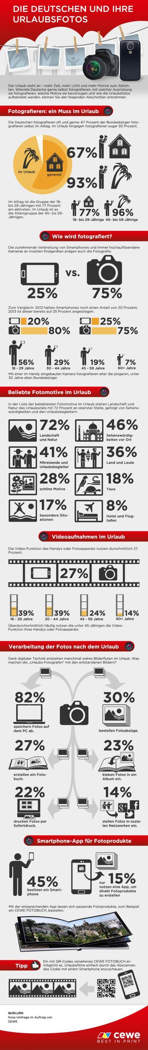 22 best Sommer, Sonne, Urlaub images on Pinterest | Sun, Vacation ...