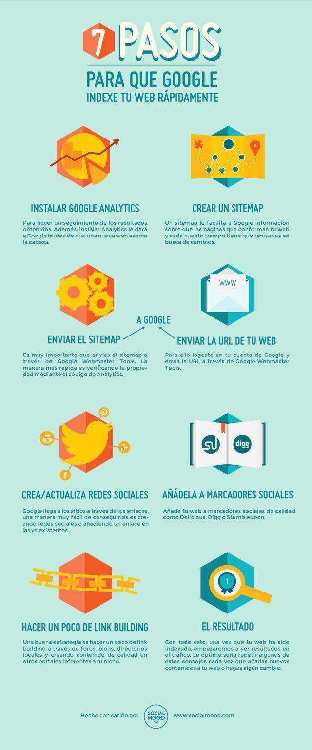 Una infografía en español con siete prácticos consejos para conseguir que Google indexe nuestro sitio rápidamente y de paso hacer un poco de SEO.