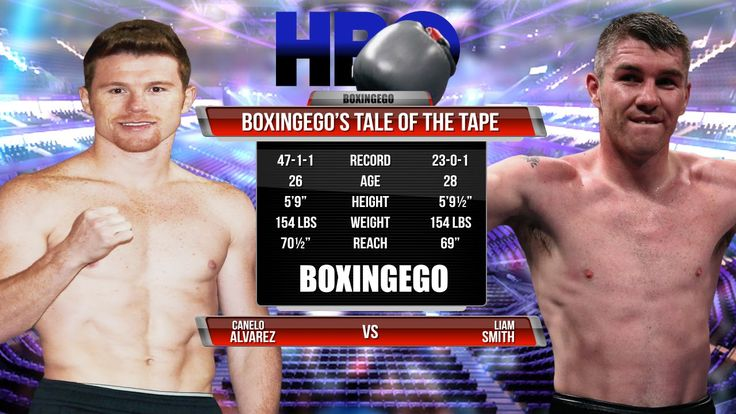 Canelo Alvarez vs Liam Smith TALE OF THE TAPE (BOXINGEGO FIRST LOOK)