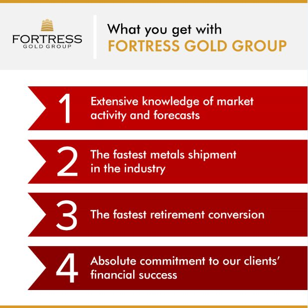 At Fortress Gold Group, we understand that making any investment is an important decision.