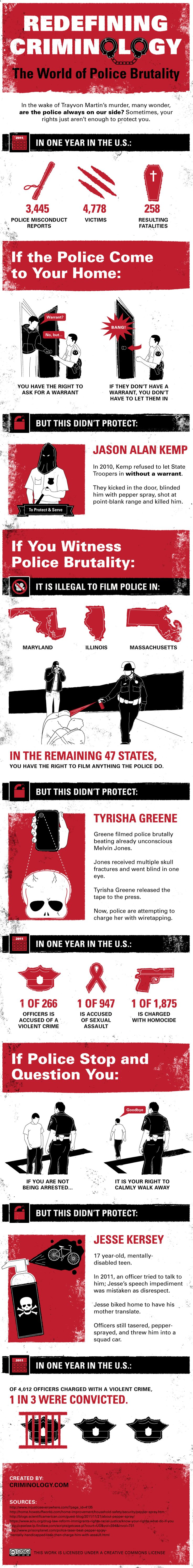 Redefining Criminology: The World of Police Brutality - RELATED: What Should I Do If I'm Arrested In Minnesota? Minneapolis Arrest Tips -  http://minnesotaattorney.com/what-should-i-do-if-im-arrested-in-minnesota-minneapolis-arrest-tips/    Thank you http://criminology.com for the graphic