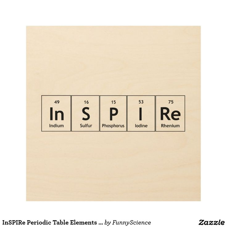 inspire periodic table elements word chemistry wood canvas