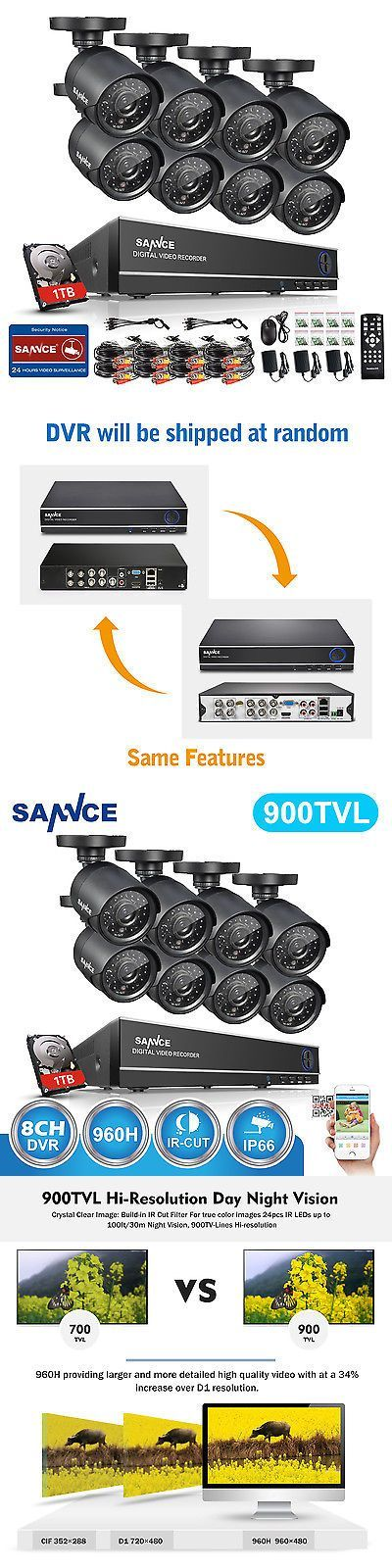 Security Cameras: Sannce 8Ch Hdmi Dvr 8 Cctv Ir Outdoor Home Security Camera System 1Tb Hard Drive BUY IT NOW ONLY: $209.99