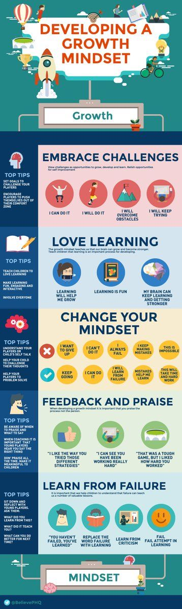 Aristotle and the Growth Mindset