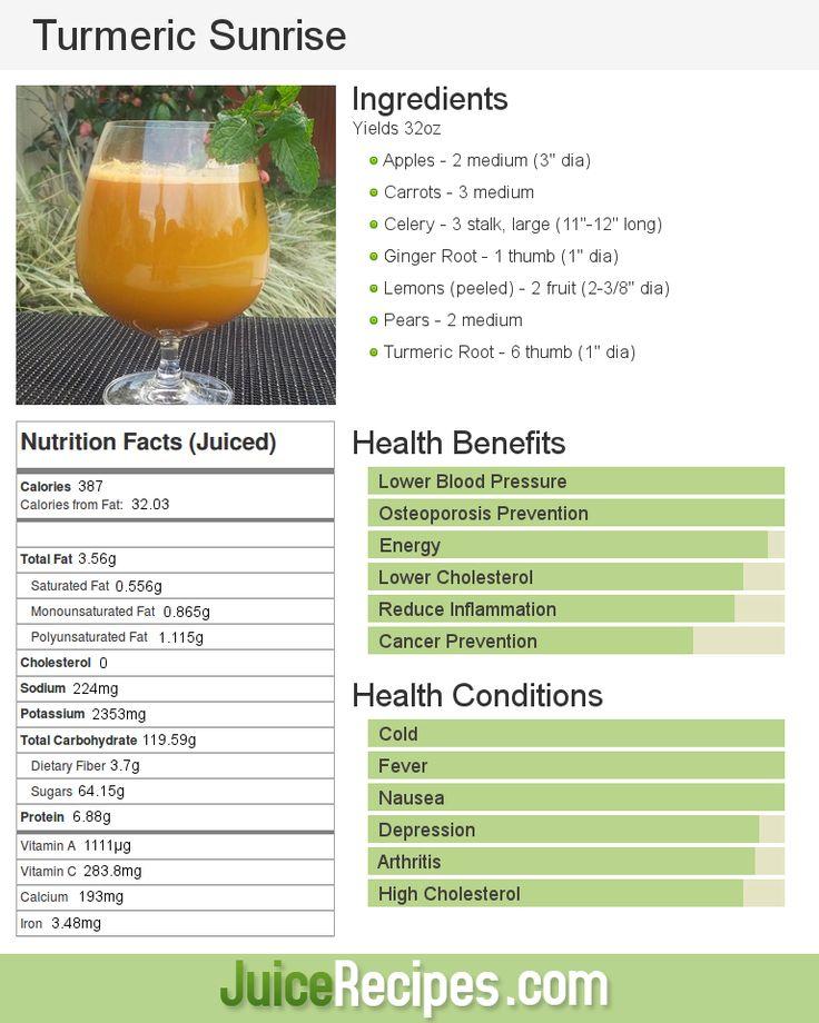 Turmeric Sunrise Recipe 2 Celery And 11