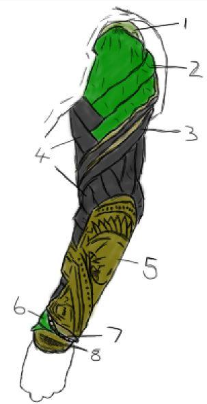 Loki's arm armour Shoulder padding.