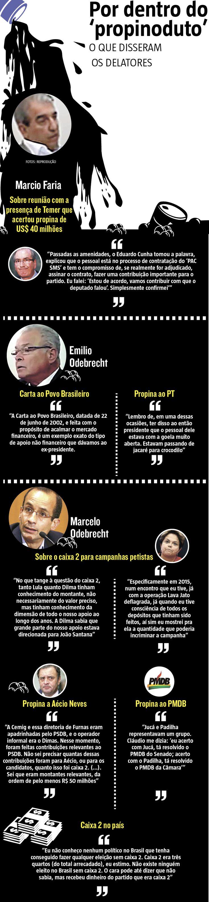 O ex-presidente Luiz Inácio Lula da Silva, o senador Aécio Neves (PSDB-MG) e o presidente Michel Temer foram os políticos mais criticados nas redes sociais nas primeiras 24 horas após a divulgação da lista de inquéritos abertos pelo ministro Edson Fachin, do Supremo Tribunal Federal (STF) (14/04/2017) #Política #Corrupção #LavaJato #Propinoduto #Fachin #Lista #Delação #Delator #Odebrecht #Infográfico #Infografia #HojeEmDia