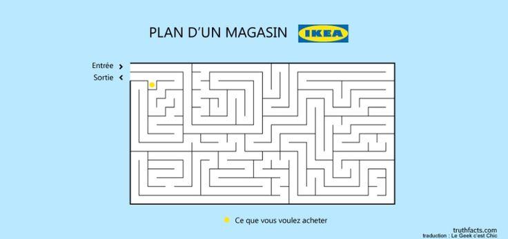 Plan du magasin IKEA