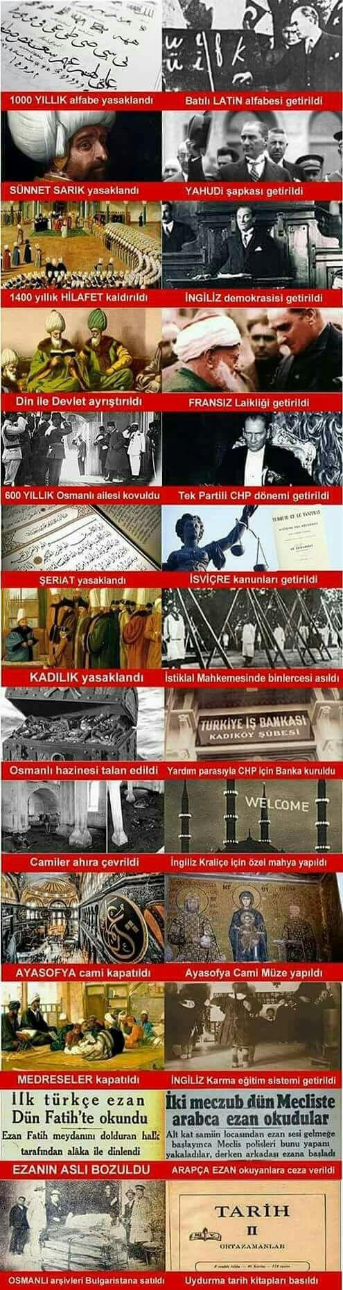 #Vahdettin #Hilafet #Saltanat #Kanun #Kemalist #Bozkurt #Anıtkabir #Nutuk #Erdoğan #Suriye #İdlib #Irak #15Temmuz #gezi #İngiliz #Sözcü #Meclis #Milletvekili #TBMM #İnönü #Atatürk #Cumhuriyet #RecepTayyipErdoğan #türkiye#istanbul#ankara #izmir#kayıboyu #laiklik#asker #sondakika #mhp#antalya#polis #jöh #pöh#dirilişertuğrul#tsk #Kitap #chp #şiir #tarih #bayrak #vatan #devlet #islam #gündem #türk #ata #Pakistan #Türkmen #turan #Osmanlı #Azerbaycan #Öğretmen #Musul #Kerkük #israil…