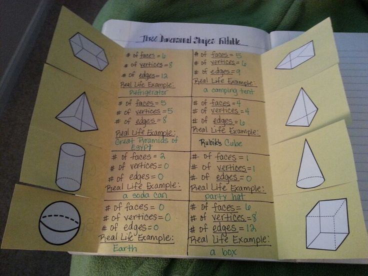Math Journal - 1st lesson: 3D shapes foldable (inside)