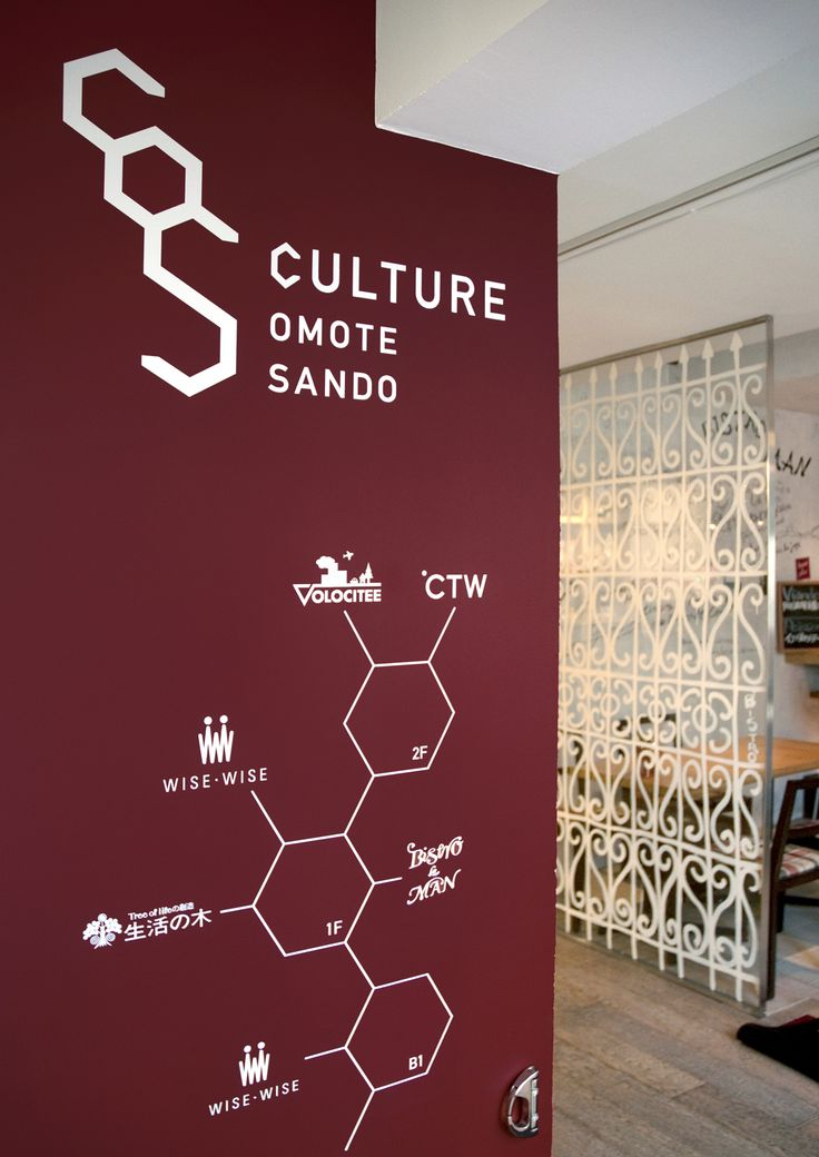 The signage map for the building was also designed like molecular illustrations.