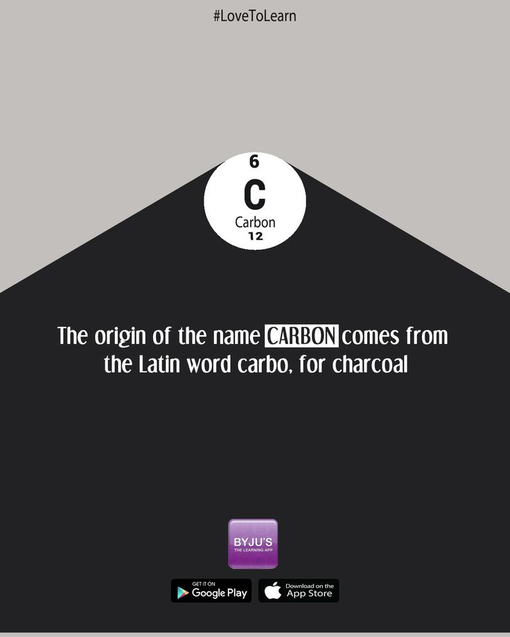 carbon chemical properties uses atomic number periodic table - Chemistry Periodic Table Atomic Numbers