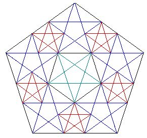 gacetilla matematica poligonos estrellados
