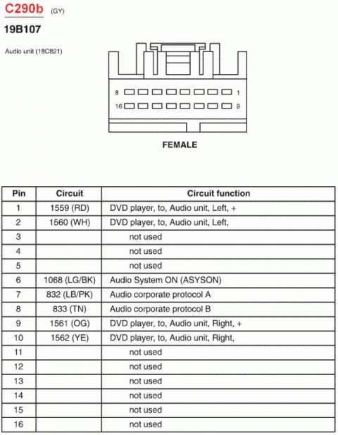 10 1996 Ford Explorer Car Stereo Wiring Diagram Car Diagram Wiringg Net Ford Explorer Ford Explorer Sport Ford Sport Trac