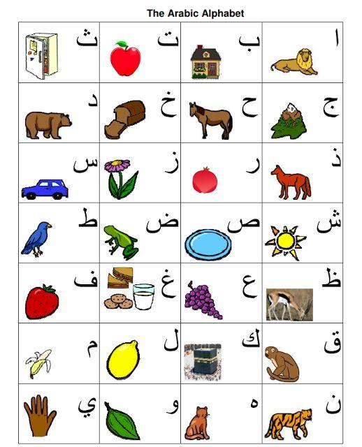 TJ Homeschooling: Arabic