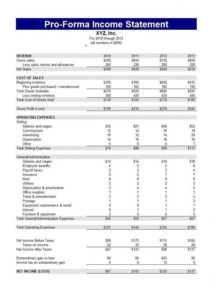 Small Business Financial Statement Template Unique
