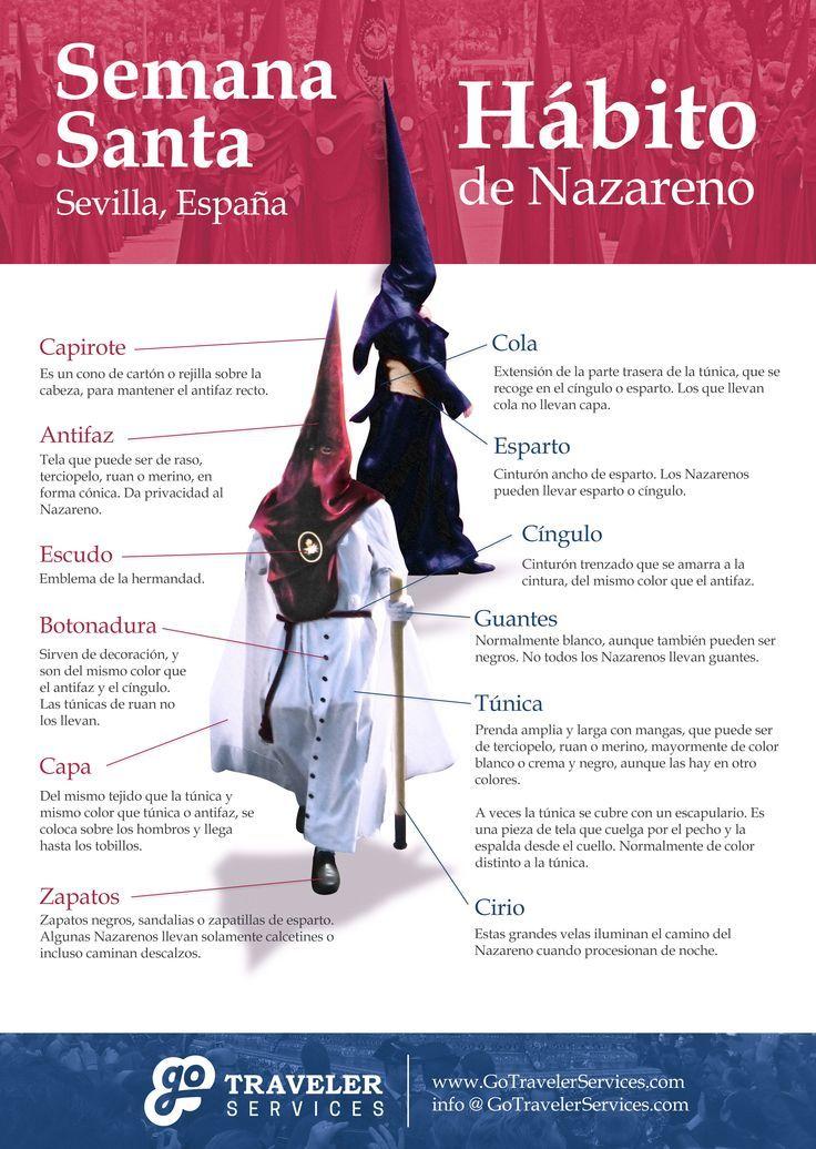 Hábito de Nazareno para Semana Santa en Sevilla, España. #infografico #tradicion