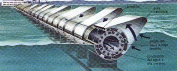 Energía renovable: -Mareomotriz, utilización de las mareas, de las olas, o de las diferencias de temperaturas entre los océanos