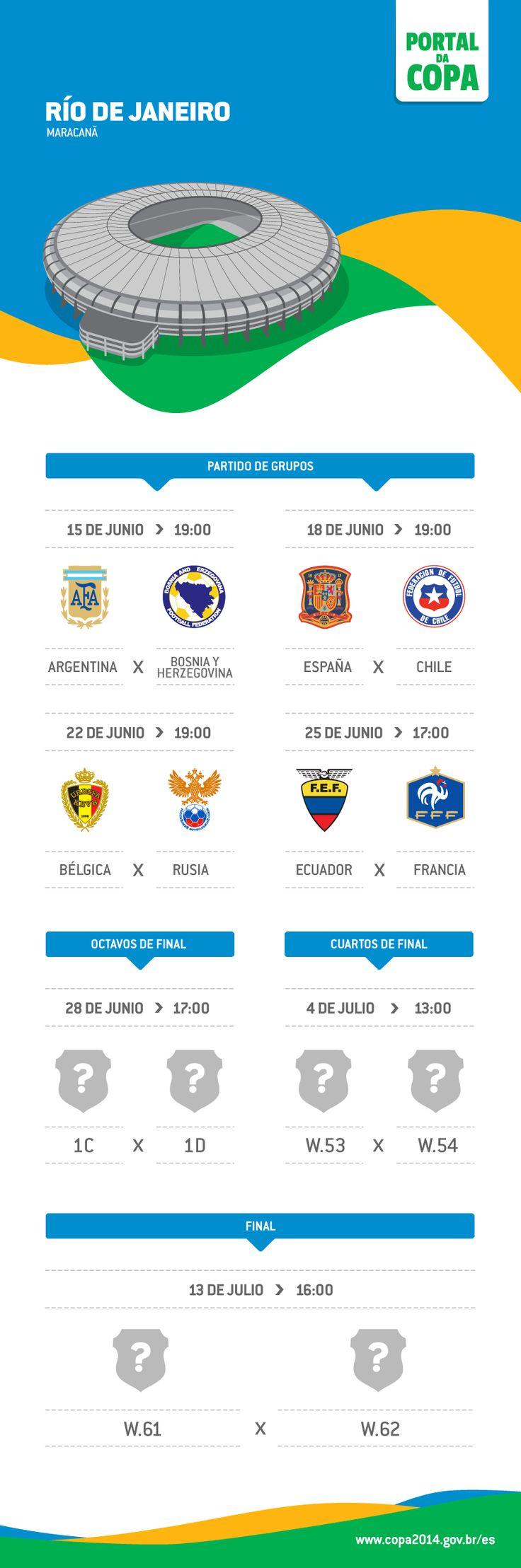 Maracanã | Sitio del Gobierno Brasileño sobre la Copa Mundial 2014