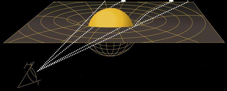 100 años de Relatividad General | EL PAÍS
