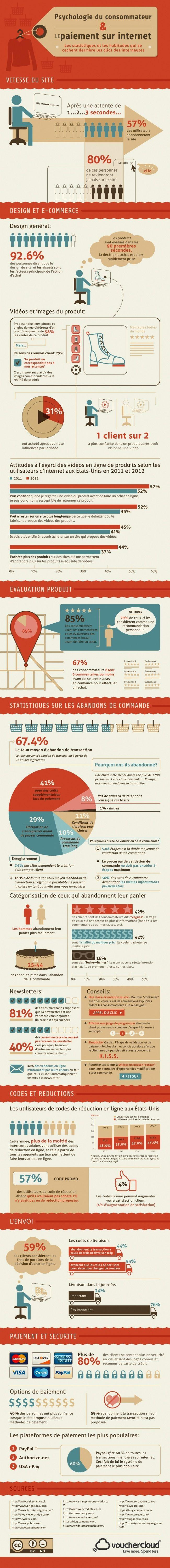 E-commerce: ce qu'il faut savoir pour augmenter son taux de conversion - FrenchWeb.fr