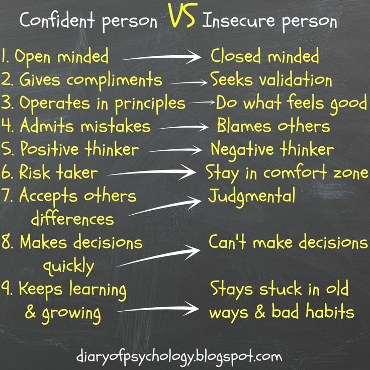 what makes a confident person Sadly, this can be a vicious circle: people who lack self-confidence can find it difficult to become successful learn how to become more self-confident, with this video.