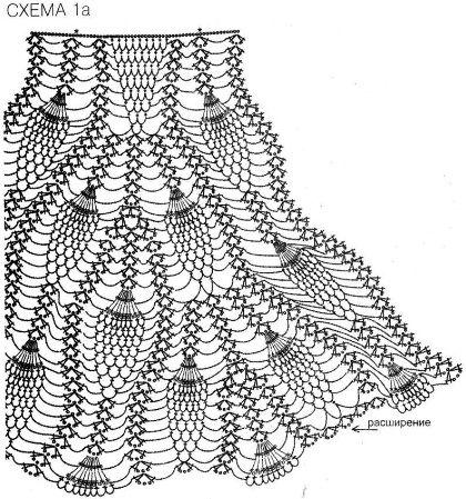 Best 25+ Crochet skirt pattern ideas on Pinterest