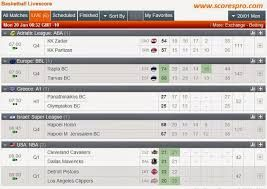 Soccer Livescore, Soccer Results and Live Scores - ScoresPro.com  http://www.scorespro.com  #Scores_pro #Soccer_scores_pro