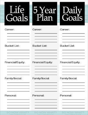 5 Year Plan - printable template and examples