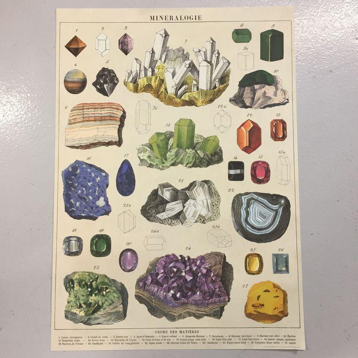Mineralogy Print