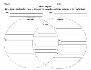 Best 25 venn diagram template ideas on pinterest reading five for friday punctuation freebie venn diagram ccuart Image collections