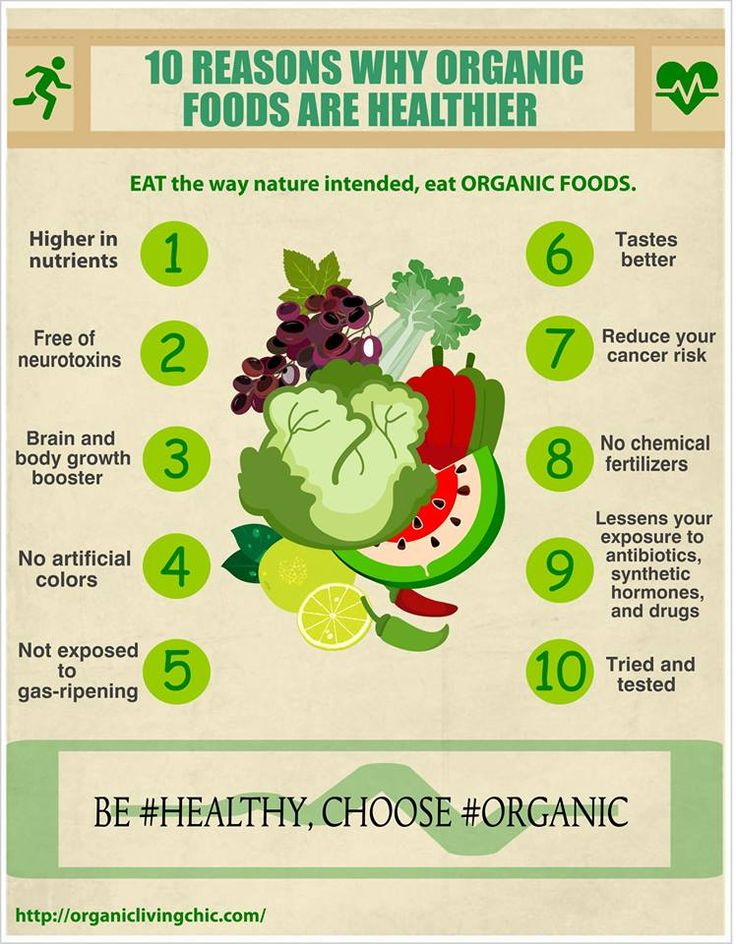 why i believe organic food is better than conventional food Organic food is (much) healthier than conventional food organic food, as far as it grows in clean environment, it is better than the food grown in captivity for the following reasons: 1.