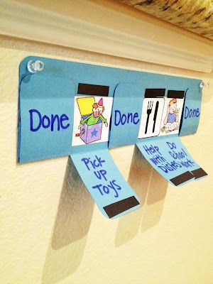 Great for the little ones- visual schedule with pull down flaps + magnets. When item is completed close the flap and the word done is on the outside. Via My Name Is Snickerdoodle