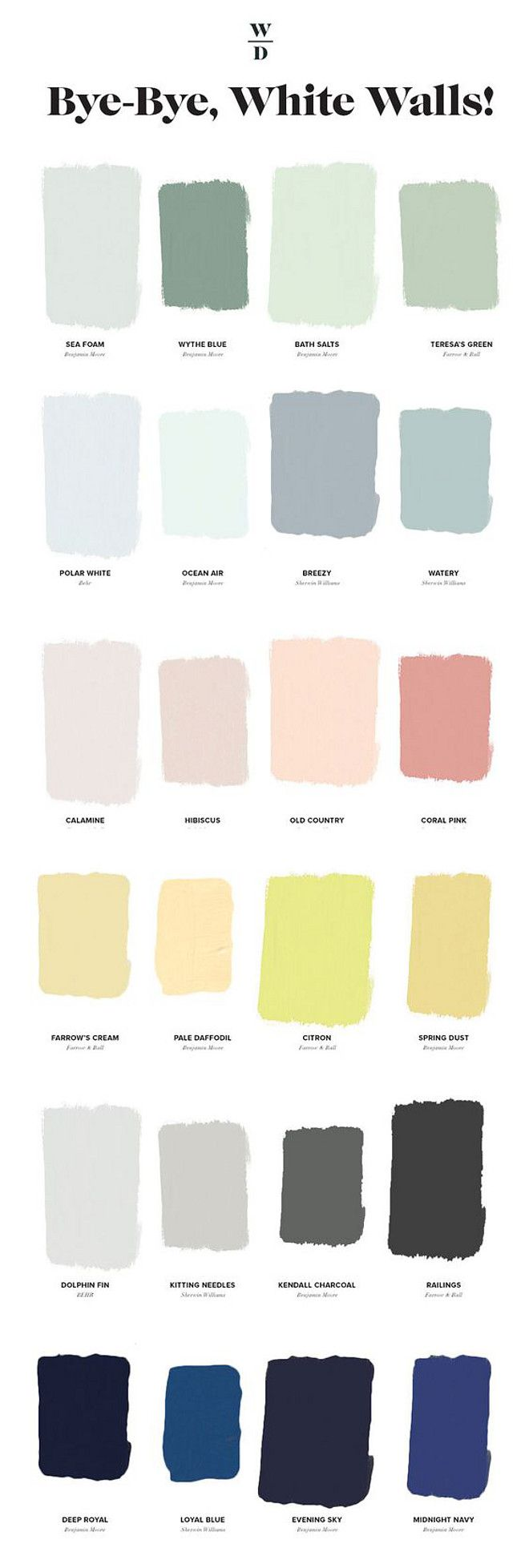 Colorful Paint color Ideas. A collections of greens, blues, reds, yellows, greys and blue paint colors. Benjamin Moore Sea foam 2123-60. Benjamin Moore Wythe Blue. Benjamin Moore Bath Salts. Farrow and Ball Teresa's Green No. 236. Behr Polar White. Benjamin Moore Ocean Air. Sherwin Williams Breezy. Sherwin Williams Watery. Farrow and Ball Calamine No.230. Benjamin Moore Hibiscus. Benjamin Moore OC-76 Old Country. Benjamin Moore 2003-50 Coral Pink. Farrow and Ball Farrow's Cream. Benjamin…