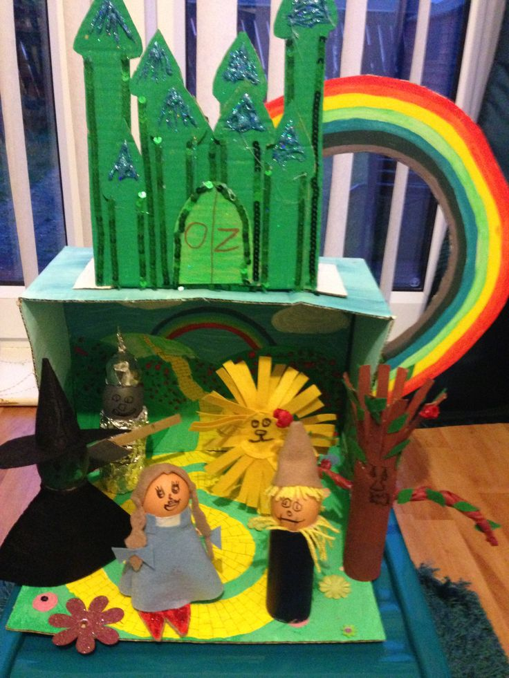 Wizard of Oz egg decorating