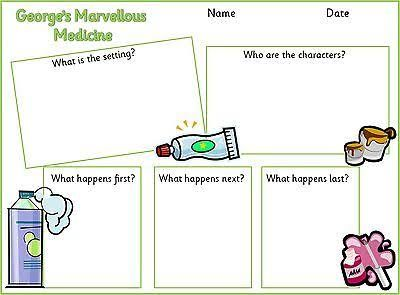 george's marvellous medicine activities - Google Search                                                                                                                                                                                 More
