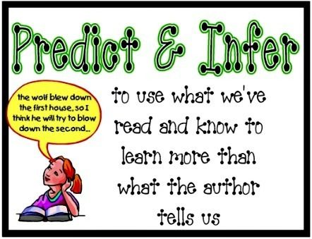 Teaching Inference in Elementary | Classroom Caboodle