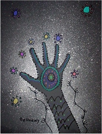 Aboriginal hand Trace hand on paper; cut out; splatter paint and decorate