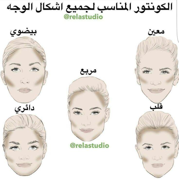 Pin By Alaq Hazem On Make Up Makeup Artist Tips Makeup Spray Learn Makeup
