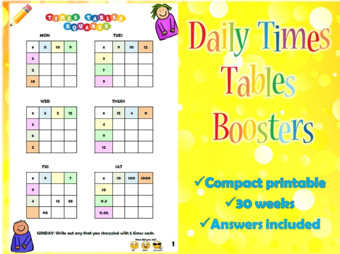 KS2 daily times tables squares- skills booster - SATs Intervention