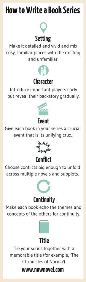 Writing infographic: 6 key ingredients of writing a series.