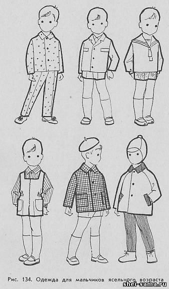 Эскизы пальто для девочек