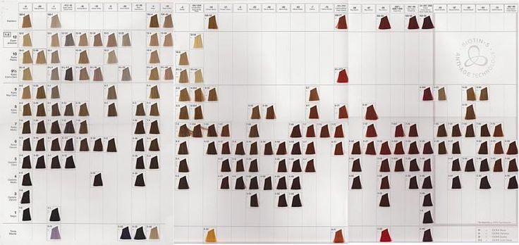 Schwarzkopf Tinte Igora Royal Absolutes 7-70 Rubio Medio Cobrizo Natural 60ml