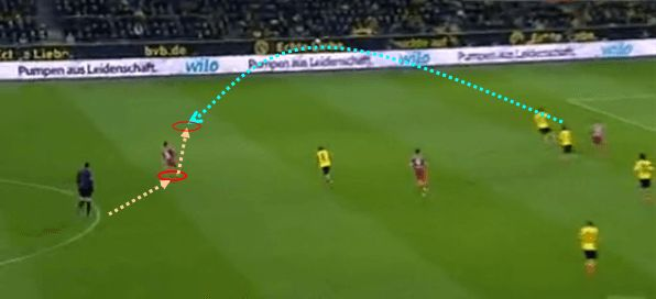 Penempatan posisi yang baik untuk kebutuhan akan ball recovery. Dengan menempatkan dirinya lebih dalam saat FC Bayern membangun serangan, Thiago sangat mungkin mendapatkan kesempatan lebih baik untuk menjemput bola liar hasil duel atau buangan dari lawan. Ini yang terjadi seperti yang anda lihat dalam gambar di atas. Subotic membuang bola dan bola jatuh di area kosong.