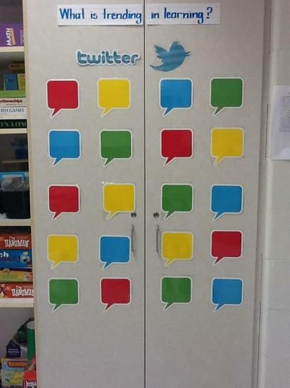 Twitter board--Use for Word Wall