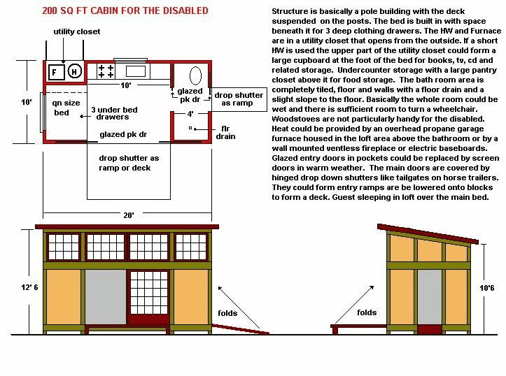 Winner Of The Country Plans Tiny House Design Contest
