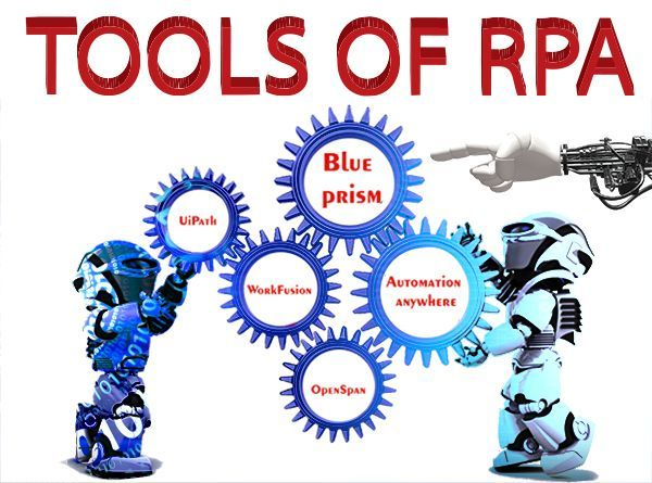 28 best Robotic Process Automation - RPA images on Pinterest - new blueprint automation financials
