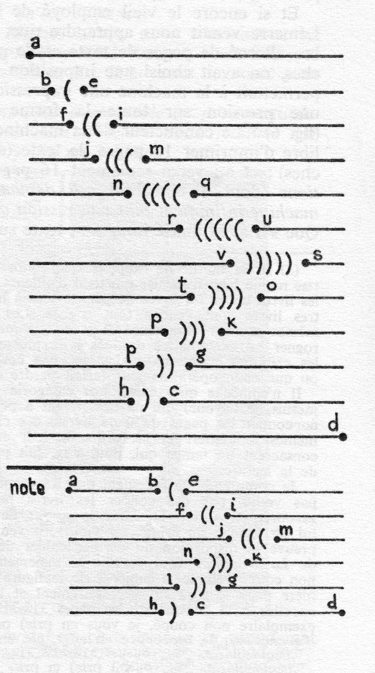 Raymond Roussel's narration imbrication method