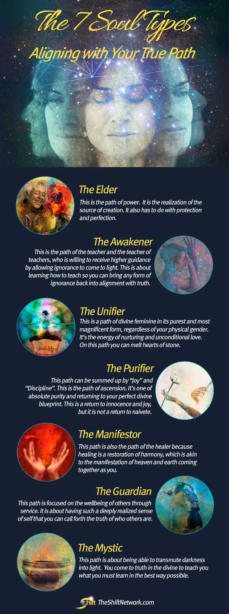 The 7 Soul Types: Aligning with Your True Path - Did you know that challenges in life are in fact caused by being out of soul alignment? Discover your unique soul path and rediscover who you truly are by checking out the 7 types in the infographic above and see which one resonates with you the most. Learn even more about your soul type here:  http://blog.theshiftnetwork.com/blog/7-soul-types-aligning-your-true-path-ryan-angelo?utm_source=pinterest&utm_campaign=soultype01&utm_medium=social