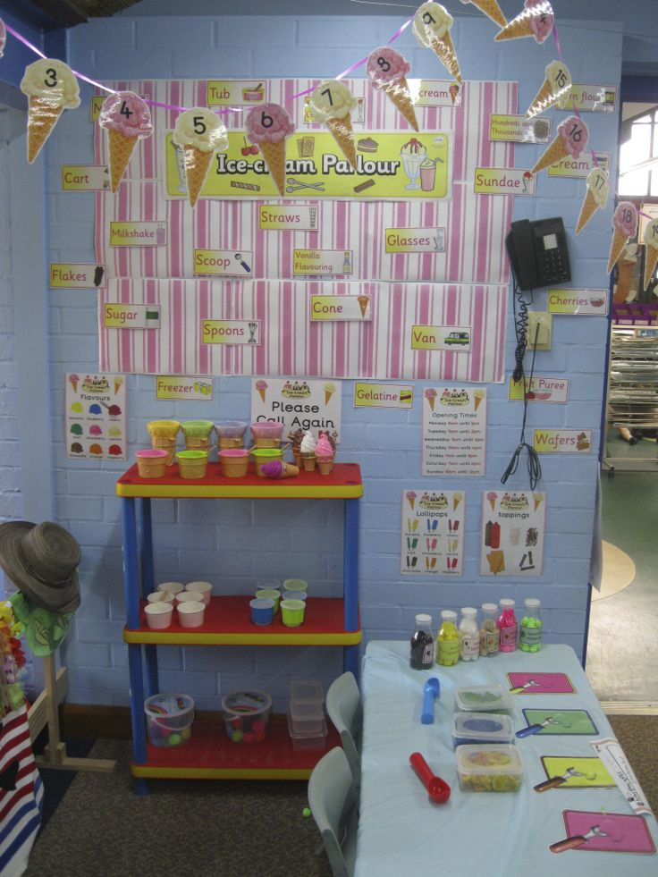 Ice Cream Parlour Role Play Area Dramatic Play